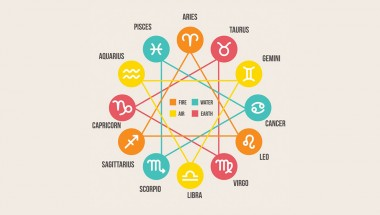 Horoscope: April 3-9, 2015