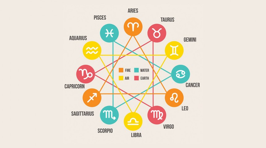 Horoscope: Jul 24-30, 2015