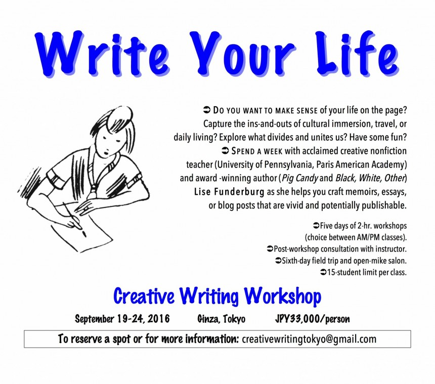 vivid description in creative writing