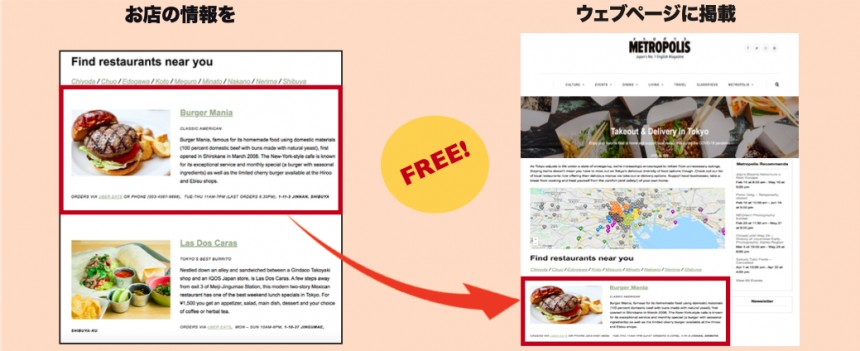Restaurant Promotion Takeout Delivery Coronavirus JP